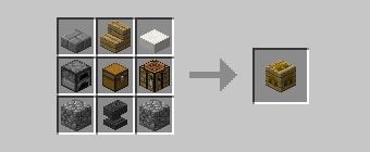 Скачать Ihouse мод для Minecraft 1.7.10 На